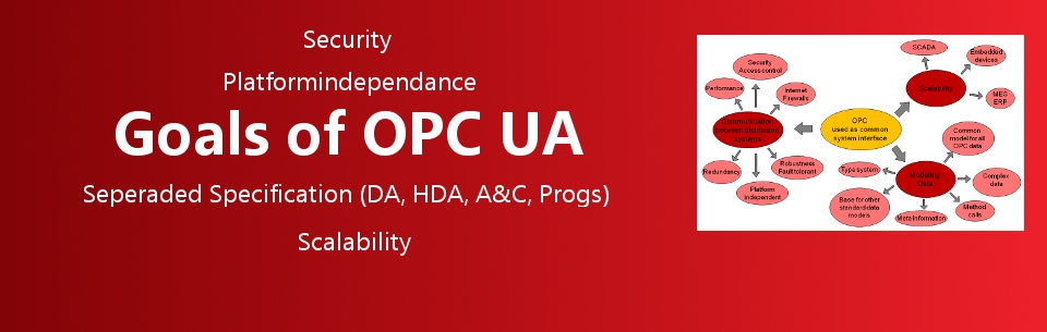 Goals of OPC UA