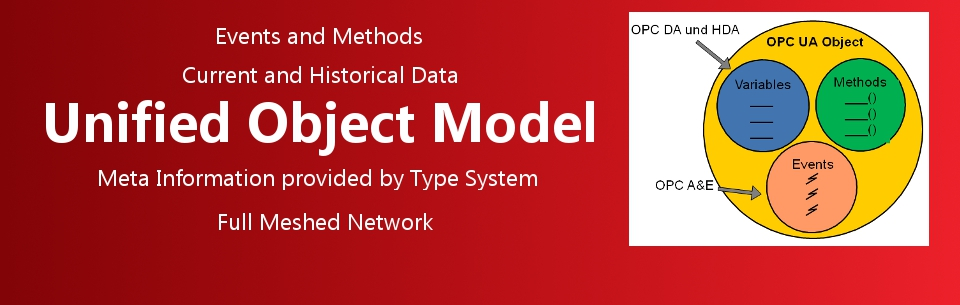 Unified Object Model